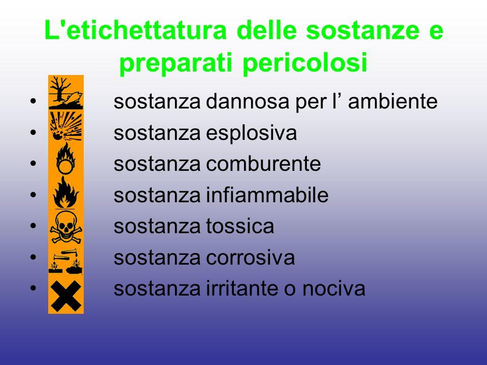 L'etichettatura delle sostanze e preparati pericolosi sostanza dannosa per l ambiente sostanza esplosiva sostanza comburente sostanza infiammabile sos