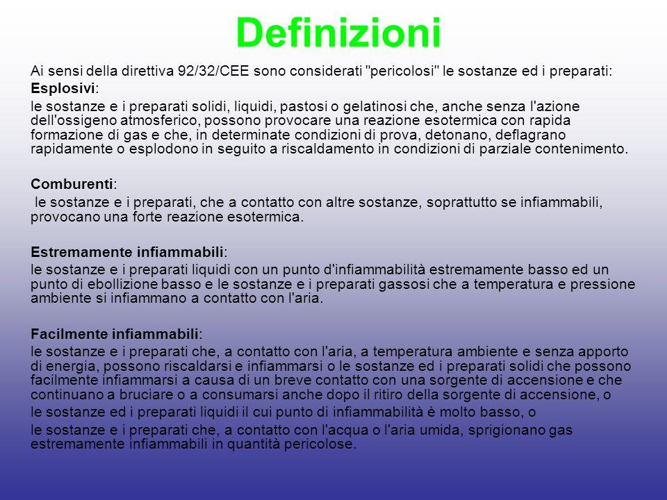 Definizioni Ai sensi della direttiva 92/32/CEE sono considerati