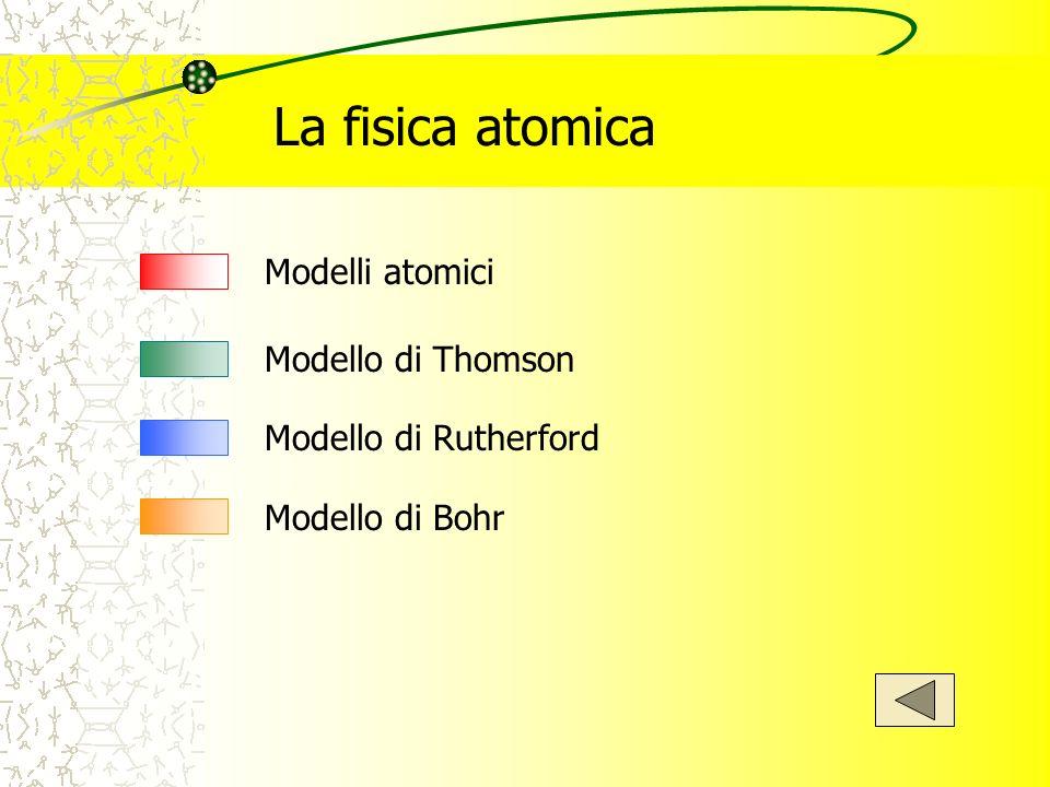 La fisica atomica Modelli atomici Modello di Thomson Modello di Rutherford Modello di Bohr