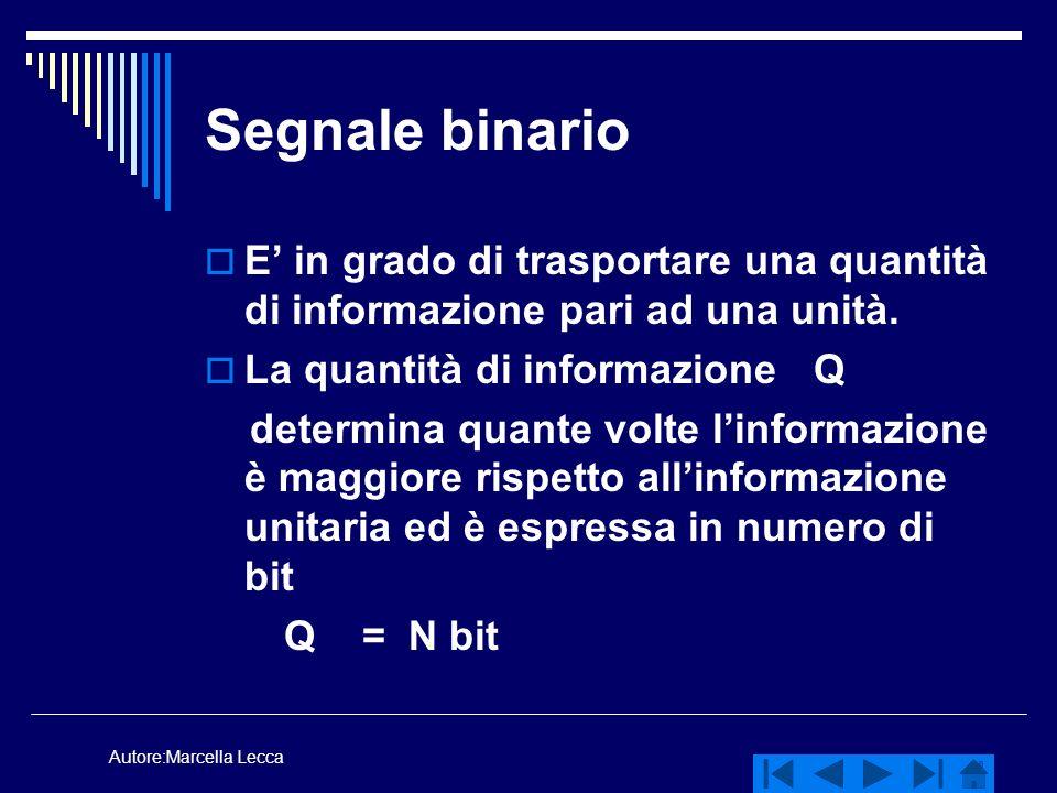 Autore:Marcella Lecca Segnale binario E in grado di trasportare una quantità di informazione pari ad una unità. La quantità di informazione Q determin