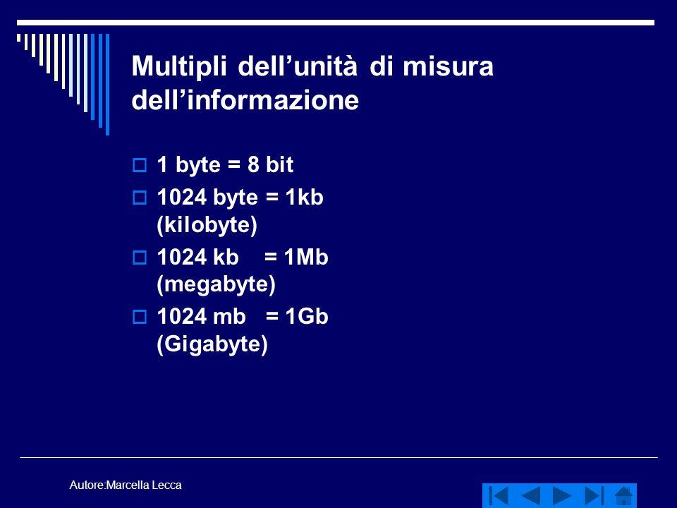 Autore:Marcella Lecca Multipli dellunità di misura dellinformazione 1 byte = 8 bit 1024 byte = 1kb (kilobyte) 1024 kb = 1Mb (megabyte) 1024 mb = 1Gb (