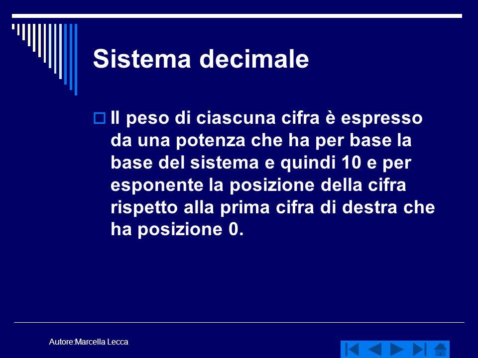 Autore:Marcella Lecca Sistema decimale Il peso di ciascuna cifra è espresso da una potenza che ha per base la base del sistema e quindi 10 e per espon