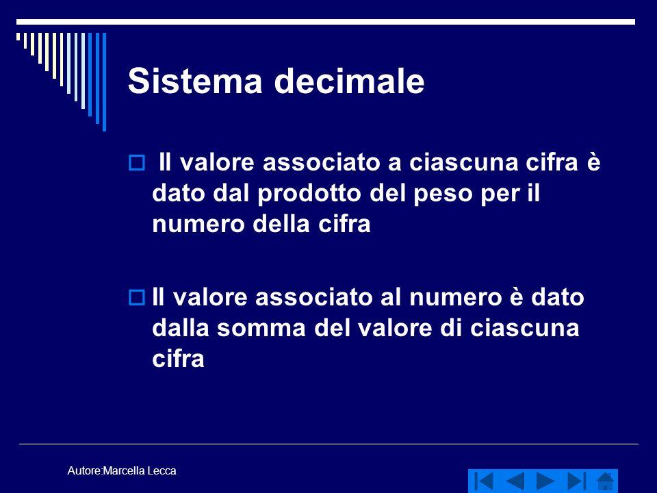 Autore:Marcella Lecca Sistema decimale Il valore associato a ciascuna cifra è dato dal prodotto del peso per il numero della cifra Il valore associato