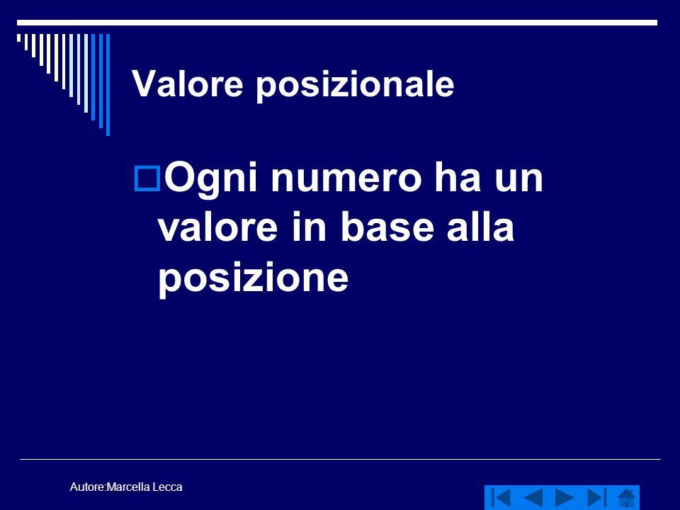 Autore:Marcella Lecca Valore posizionale Ogni numero ha un valore in base alla posizione