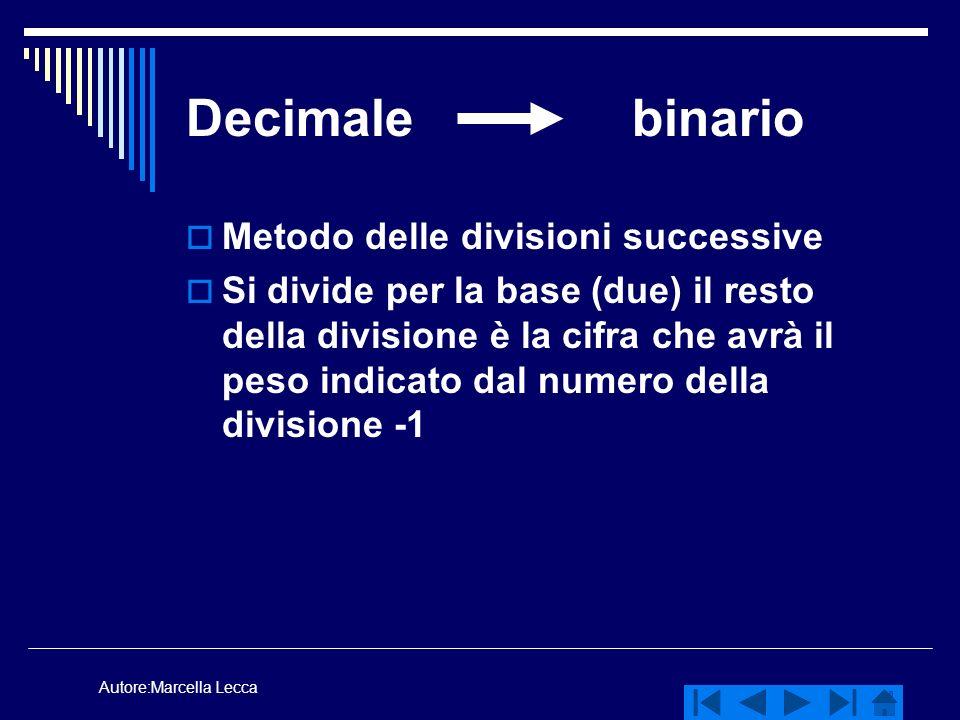 Autore:Marcella Lecca Decimale binario Metodo delle divisioni successive Si divide per la base (due) il resto della divisione è la cifra che avrà il p