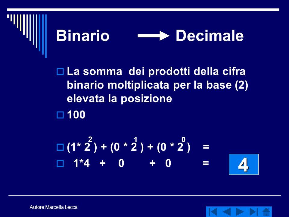 Autore:Marcella Lecca Binario Decimale La somma dei prodotti della cifra binario moltiplicata per la base (2) elevata la posizione 100 (1* 2 ) + (0 *
