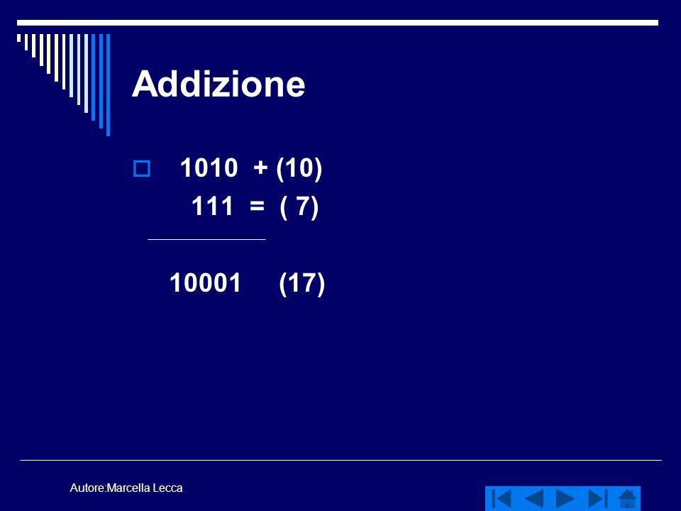 Autore:Marcella Lecca Addizione 1010 + (10) 111 = ( 7) 10001 (17)