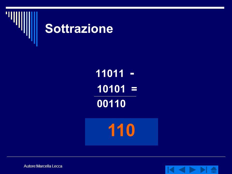 Autore:Marcella Lecca Sottrazione 11011 - 10101 = 00110 110