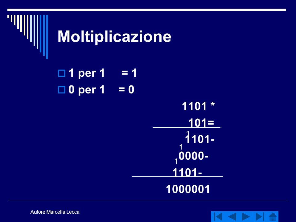 Autore:Marcella Lecca Moltiplicazione 1 per 1 = 1 0 per 1 = 0 1101 * 101= 1101- 0000- 1101- 1000001 1 1 1