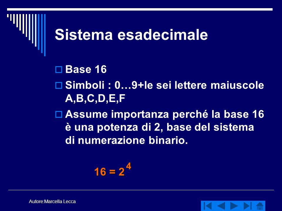 Autore:Marcella Lecca Sistema esadecimale Base 16 Simboli : 0…9+le sei lettere maiuscole A,B,C,D,E,F Assume importanza perché la base 16 è una potenza