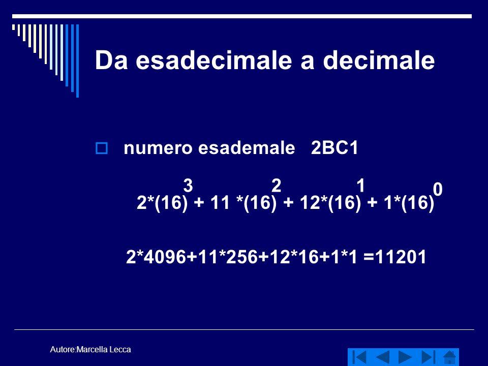 Autore:Marcella Lecca Da esadecimale a decimale numero esademale 2BC1 2*(16) + 11 *(16) + 12*(16) + 1*(16) 2*4096+11*256+12*16+1*1 =11201 0 123