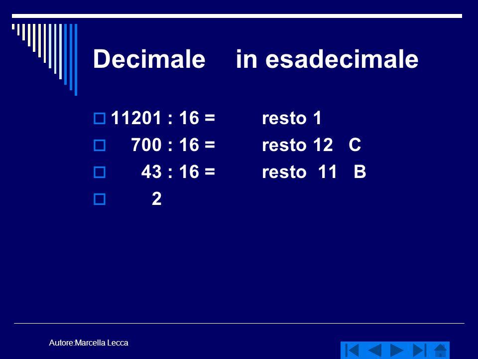 Autore:Marcella Lecca Decimale in esadecimale 11201 : 16 = resto 1 700 : 16 = resto 12 C 43 : 16 = resto 11 B 2