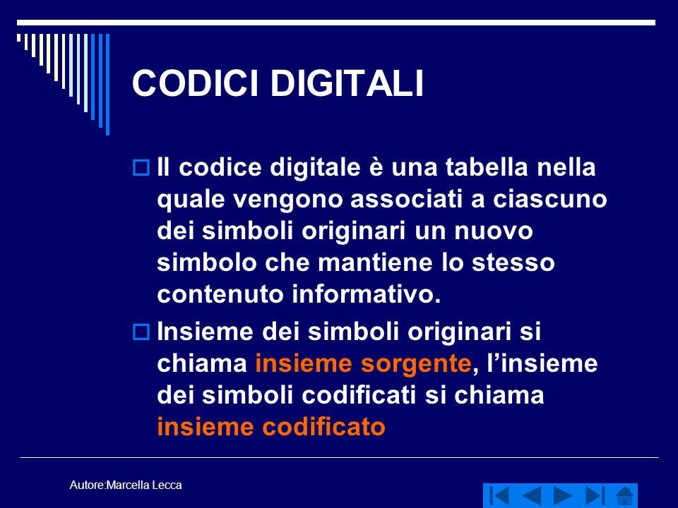 Autore:Marcella Lecca CODICI DIGITALI Il codice digitale è una tabella nella quale vengono associati a ciascuno dei simboli originari un nuovo simbolo
