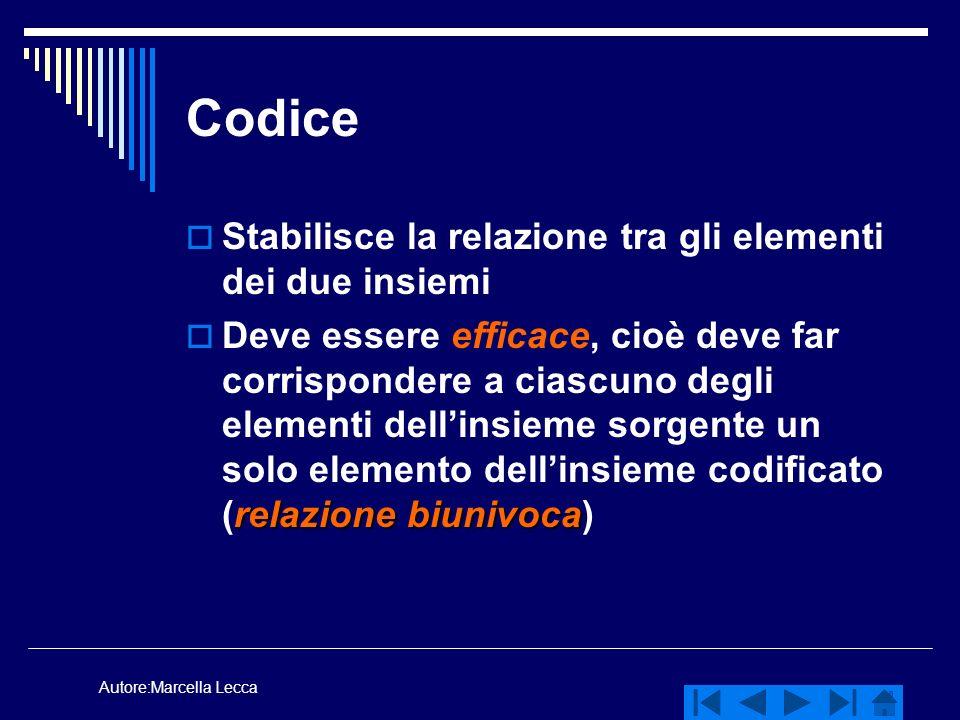 Autore:Marcella Lecca Codice Stabilisce la relazione tra gli elementi dei due insiemi relazione biunivoca Deve essere efficace, cioè deve far corrispo