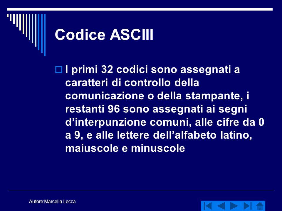 Autore:Marcella Lecca Codice ASCIII I primi 32 codici sono assegnati a caratteri di controllo della comunicazione o della stampante, i restanti 96 son