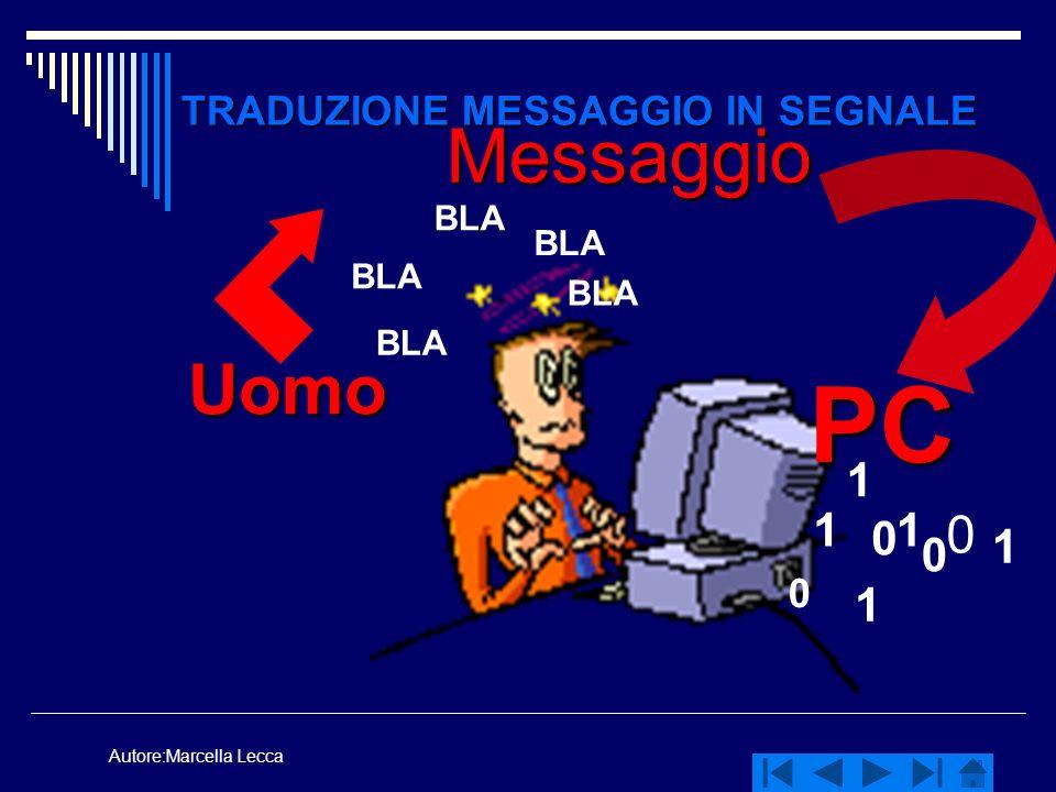 Autore:Marcella Lecca Messaggio Uomo PC TRADUZIONE MESSAGGIO IN SEGNALE BLA 0 0 0 0 1 11 1 1