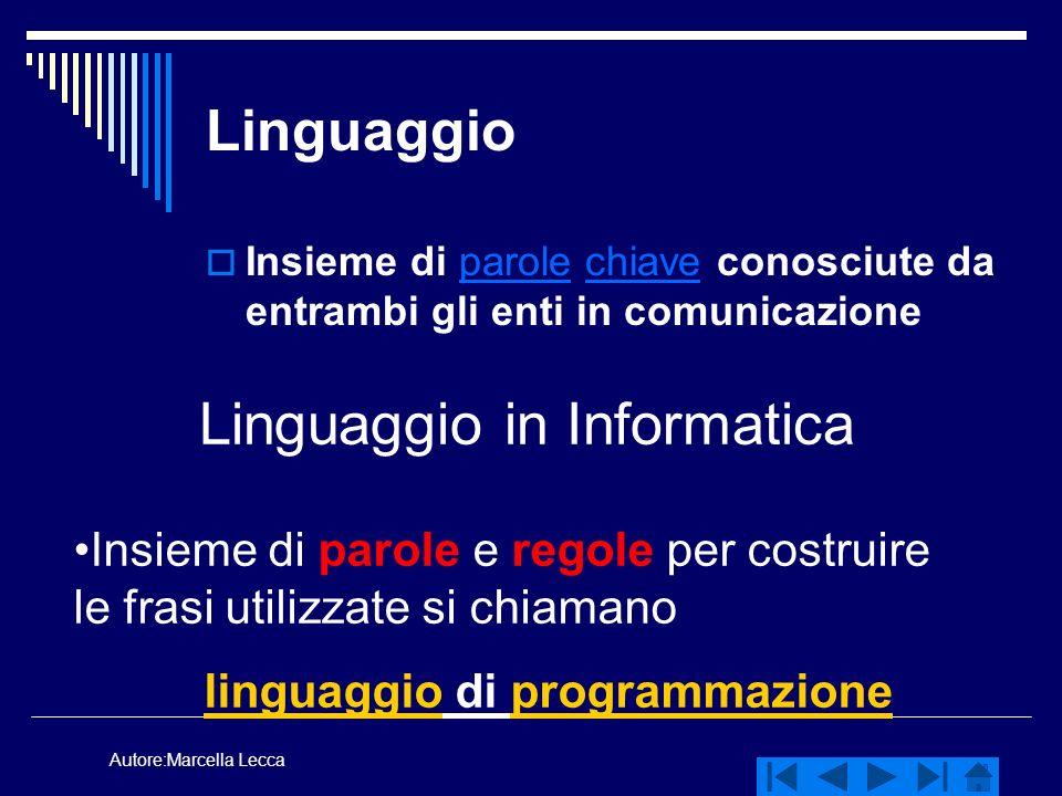 Autore:Marcella Lecca Linguaggio Insieme di parole chiave conosciute da entrambi gli enti in comunicazione Linguaggio in Informatica Insieme di parole