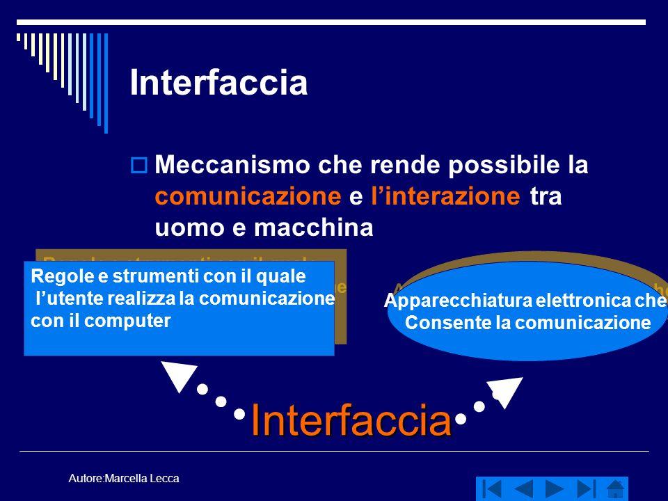 Autore:Marcella Lecca Interfaccia Meccanismo che rende possibile la comunicazione e linterazione tra uomo e macchina Interfaccia Regole e strumenti co
