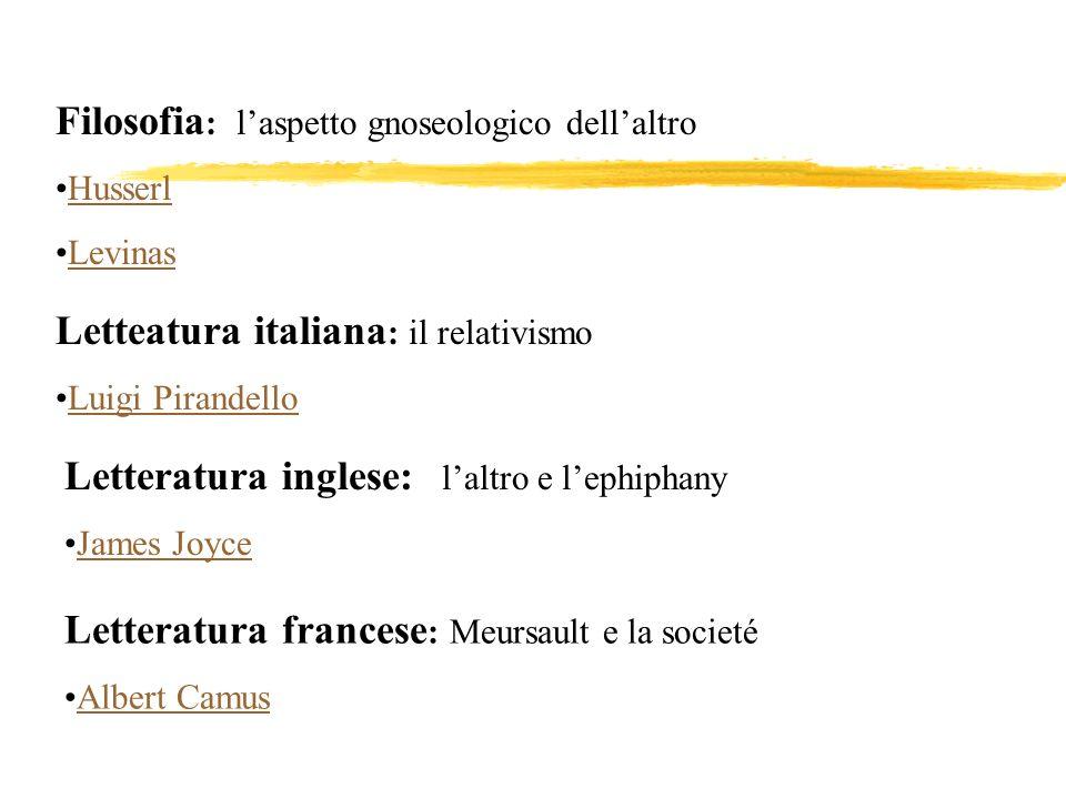 Filosofia : laspetto gnoseologico dellaltro Husserl Levinas Letteatura italiana : il relativismo Luigi PirandelloLuigi Pirandello Letteratura inglese: