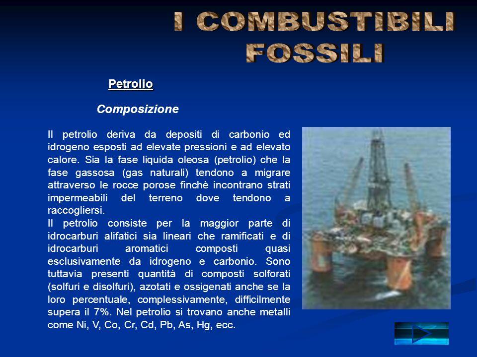 Composizione Petrolio Il petrolio deriva da depositi di carbonio ed idrogeno esposti ad elevate pressioni e ad elevato calore. Sia la fase liquida ole