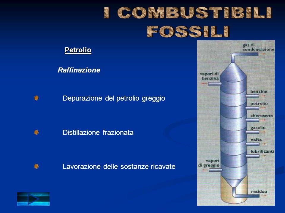 Depurazione del petrolio greggio Distillazione frazionata Lavorazione delle sostanze ricavate Raffinazione Petrolio