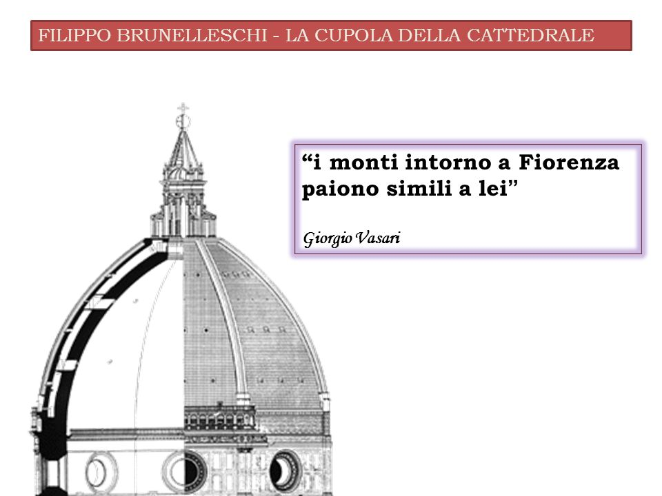 Facciata di Santa Maria Novella 1470 Leon Battista Alberti Quanti favorivano lo stile rinascimentale erano attratti dal senso dellordine, dalla regolarità e dalla coerenza stabilite dalle leggi matematiche.