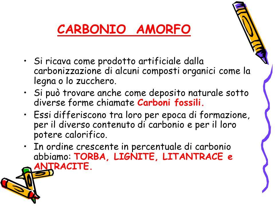 CARBONIO AMORFO Si ricava come prodotto artificiale dalla carbonizzazione di alcuni composti organici come la legna o lo zucchero. Si può trovare anch