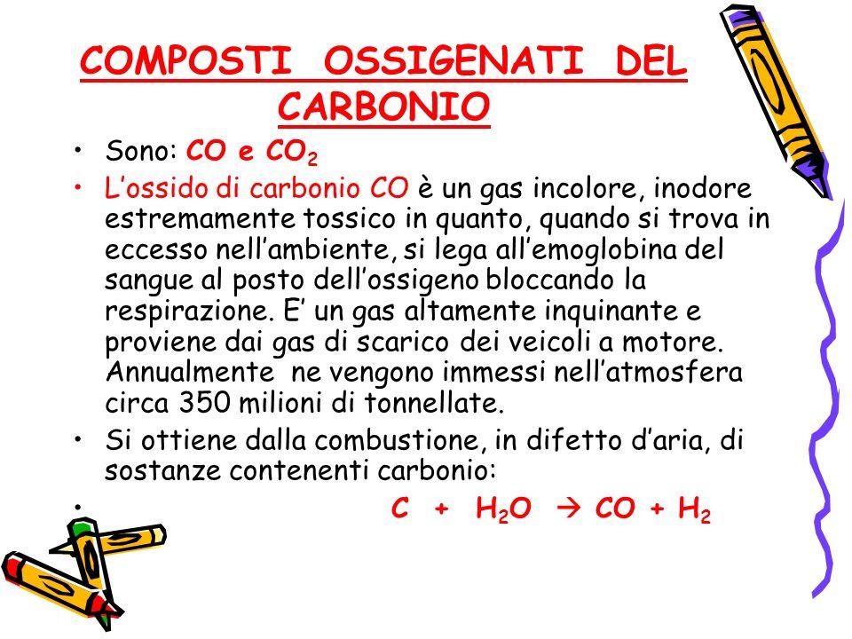 COMPOSTI OSSIGENATI DEL CARBONIO Sono: CO e CO 2 Lossido di carbonio CO è un gas incolore, inodore estremamente tossico in quanto, quando si trova in