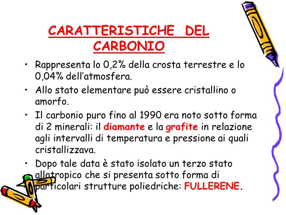 CARATTERISTICHE DEL CARBONIO Rappresenta lo 0,2% della crosta terrestre e lo 0,04% dellatmosfera. Allo stato elementare può essere cristallino o amorf