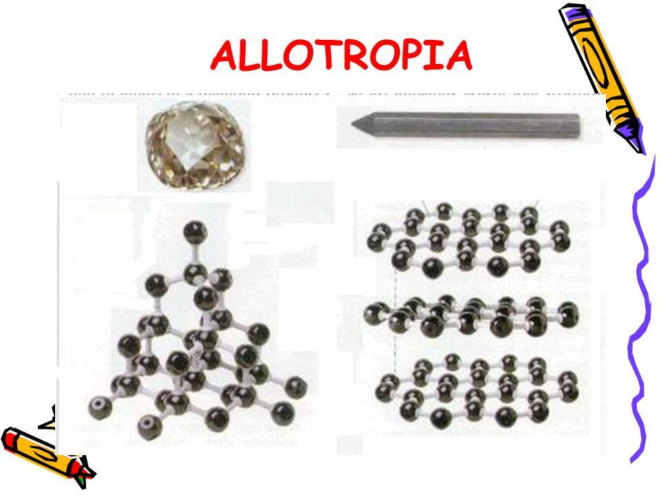 ALLOTROPIA