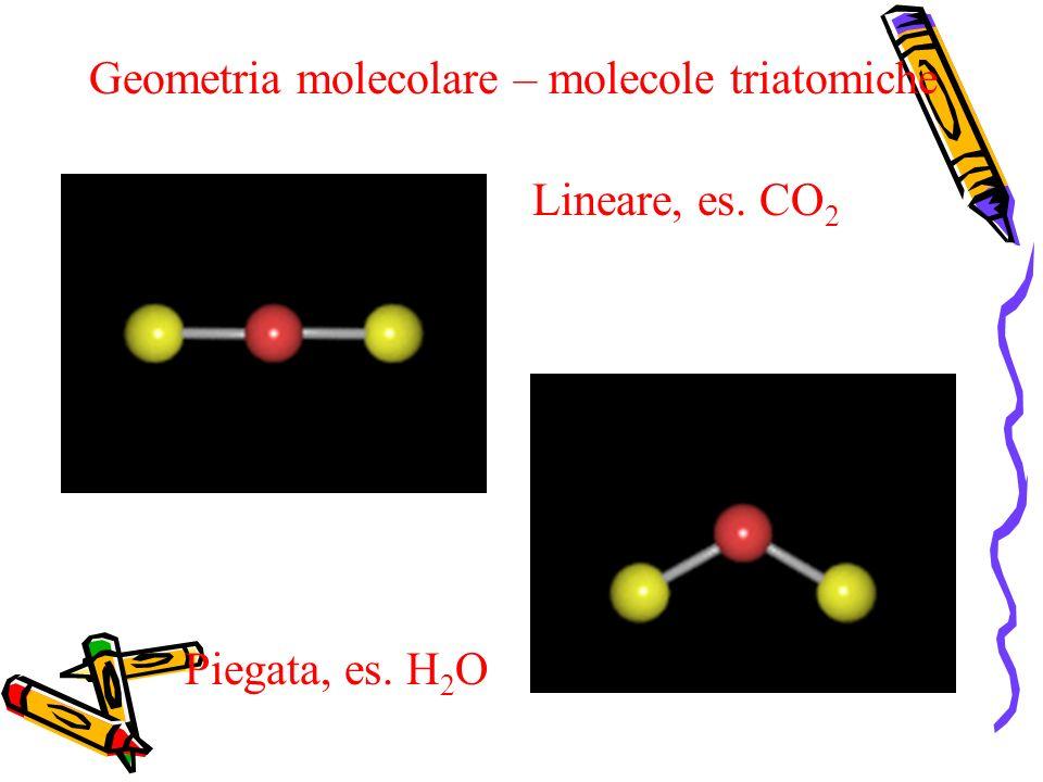 Geometria molecolare – molecole triatomiche Lineare, es. CO 2 Piegata, es. H 2 O
