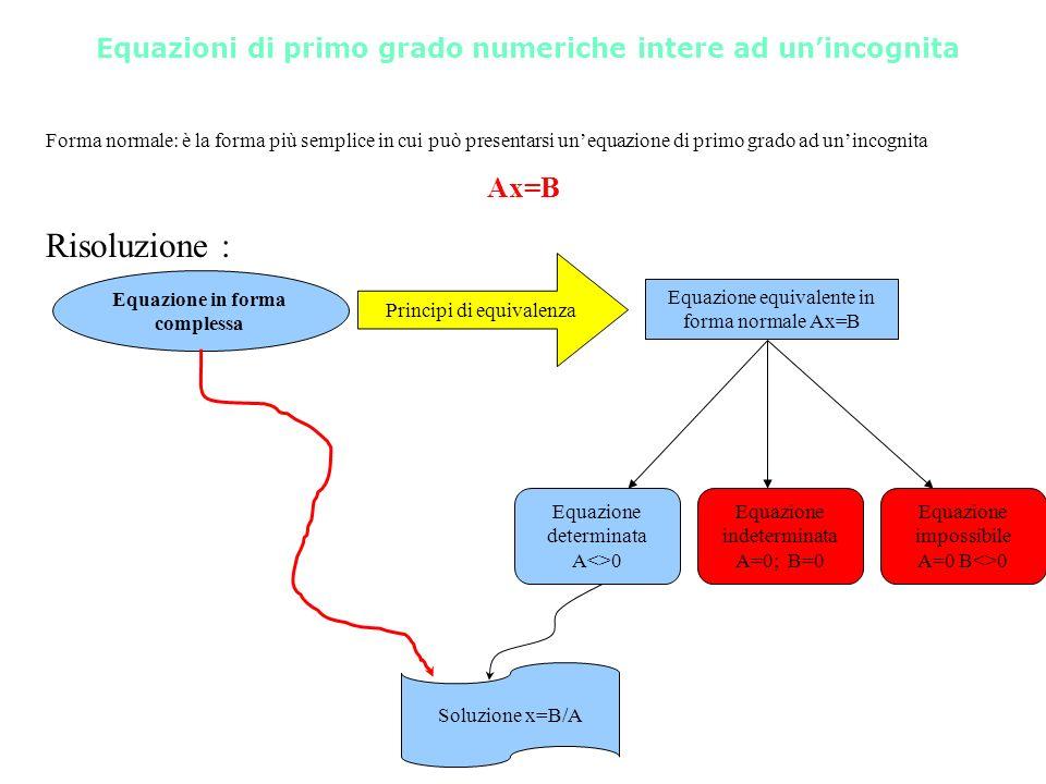 Come si costruiscono equazioni equivalenti? PRIMO PRINCIPIO DI EQUIVALENZA Se si aggiunge o si sottrae una stessa espressione letterale, contenente o
