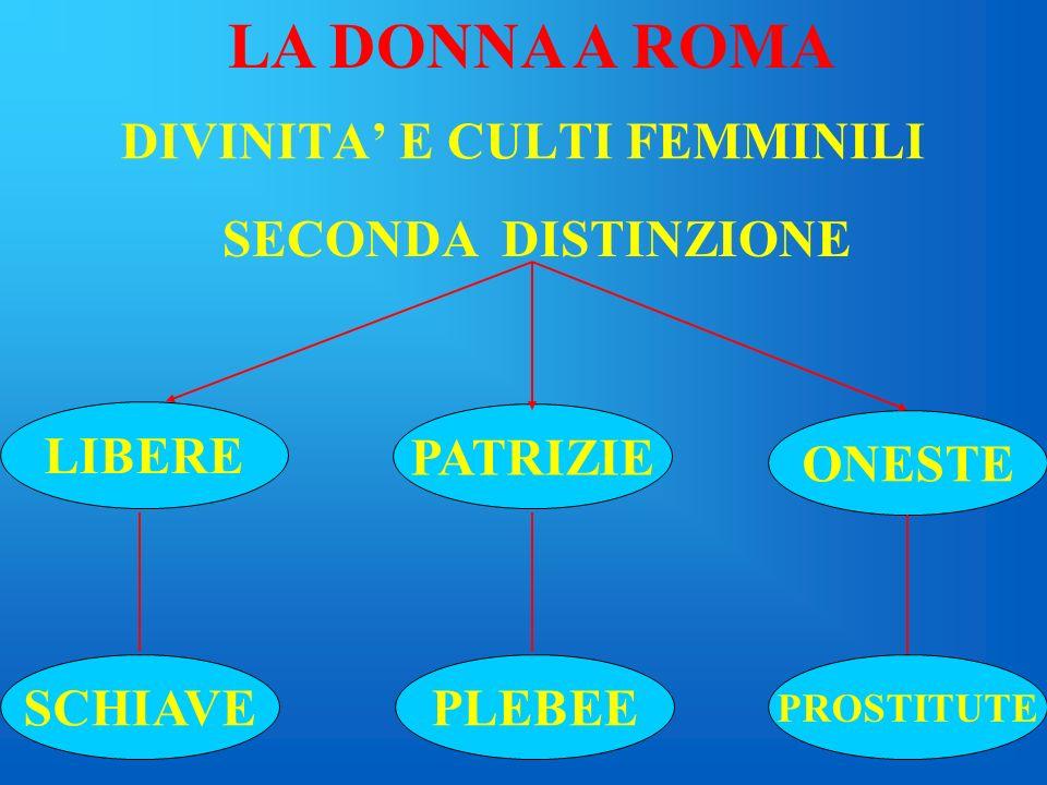 DIVINITA E CULTI FEMMINILI I culti femminili erano articolati a seconda della condizione delle donne che vi prendevano parte LA DONNA A ROMA PRIMA DIS