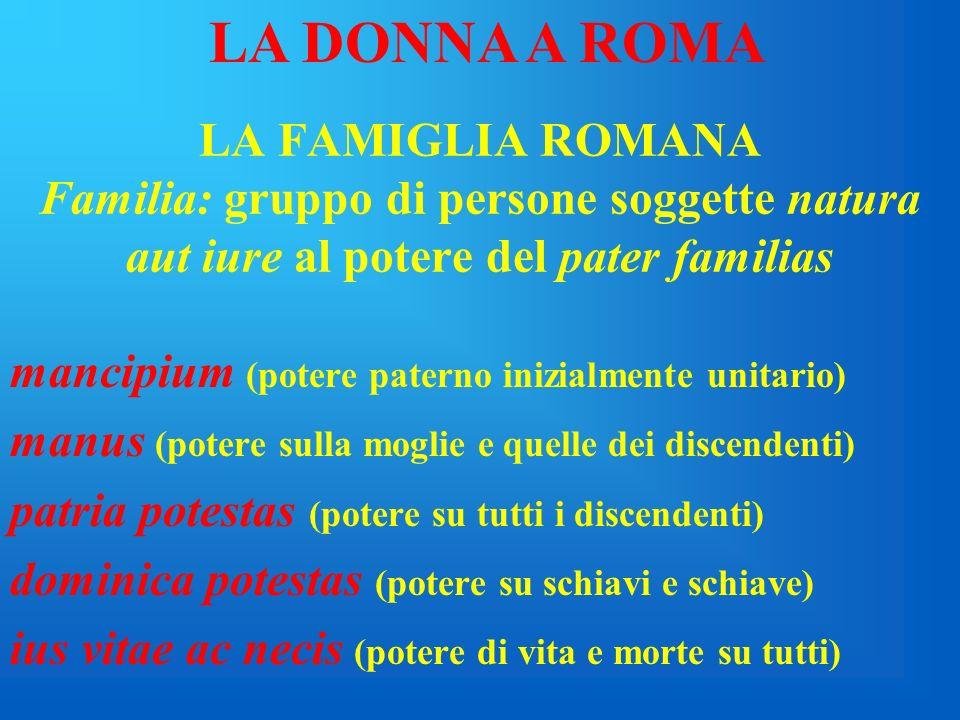 LA DONNA A ROMA STRUTTURA FAMILIARE ROMANA COME ORGANIZZAZIONE SOLIDAMENTE PATRIARCALE ESCLUSIVA DESTINAZIONE DELLA DONNA ALLA RIPRODUZIONE: CULTO DI