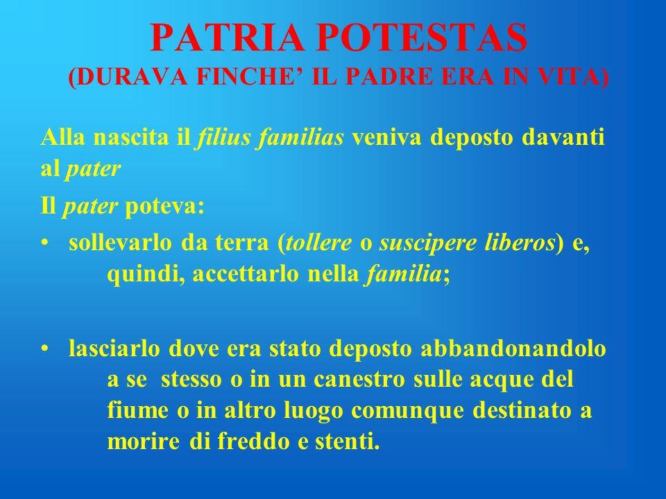 LA FAMIGLIA ROMANA Familia: gruppo di persone soggette natura aut iure al potere del pater familias mancipium (potere paterno inizialmente unitario) m