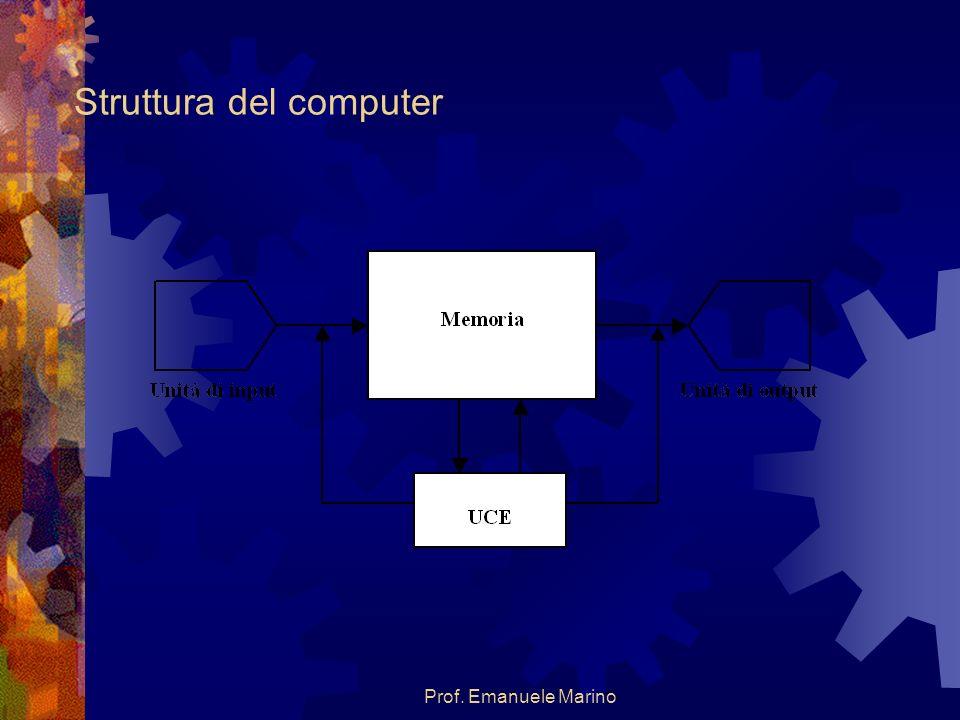 Prof. Emanuele Marino Struttura del computer