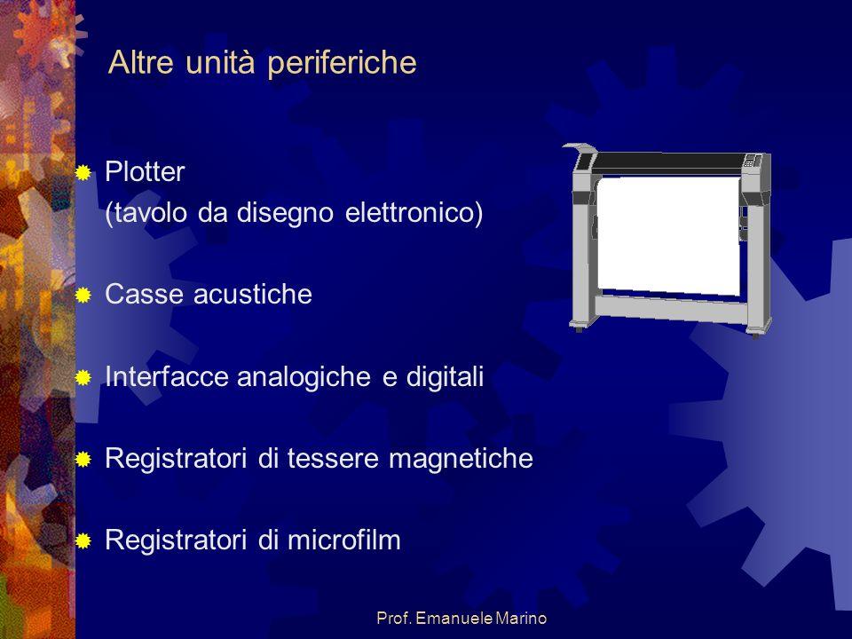 Prof. Emanuele Marino Altre unità periferiche Plotter (tavolo da disegno elettronico) Casse acustiche Interfacce analogiche e digitali Registratori di