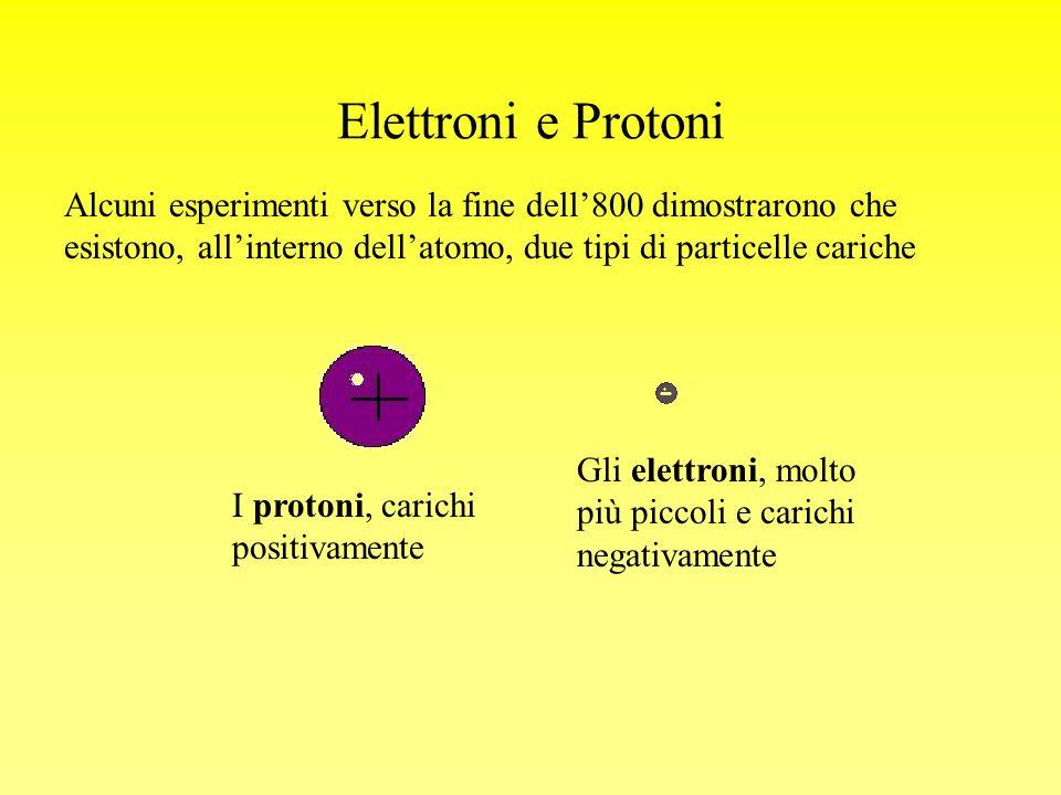 Elettroni e Protoni Alcuni esperimenti verso la fine dell800 dimostrarono che esistono, allinterno dellatomo, due tipi di particelle cariche I protoni