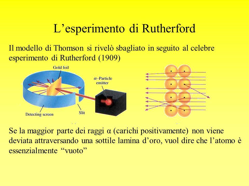 Lesperimento di Rutherford Il modello di Thomson si rivelò sbagliato in seguito al celebre esperimento di Rutherford (1909) Se la maggior parte dei ra
