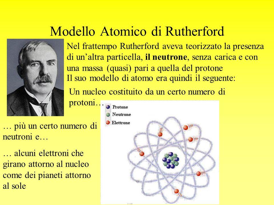 Modello Atomico di Rutherford Nel frattempo Rutherford aveva teorizzato la presenza di unaltra particella, il neutrone, senza carica e con una massa (