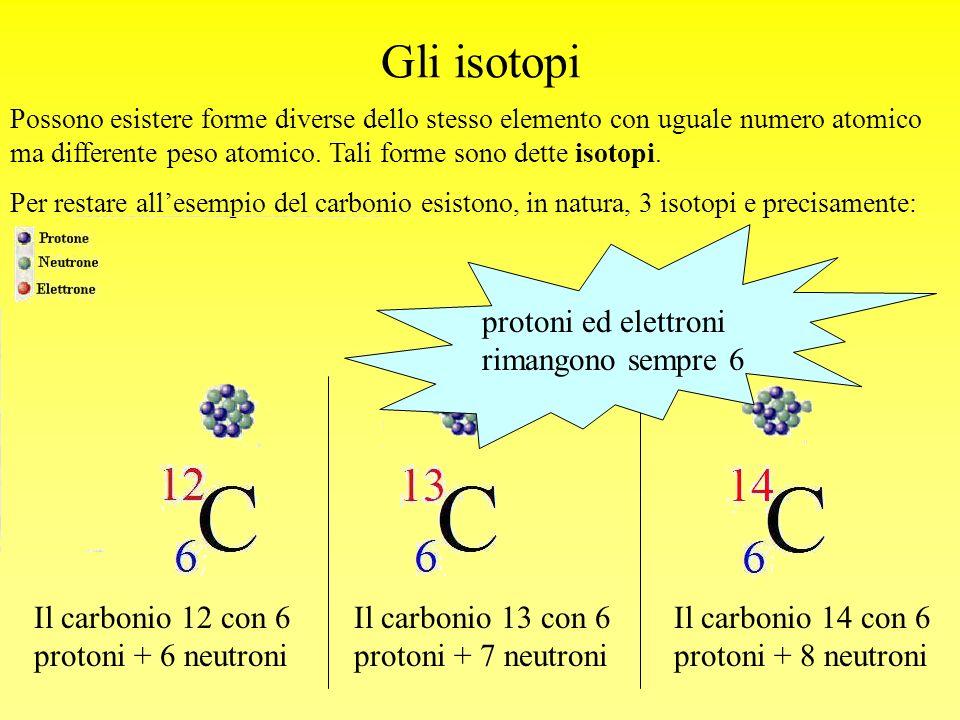 Gli isotopi Possono esistere forme diverse dello stesso elemento con uguale numero atomico ma differente peso atomico. Tali forme sono dette isotopi.