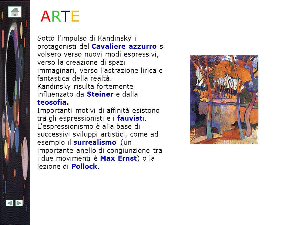 Sotto l'impulso di Kandinsky i protagonisti del Cavaliere azzurro si volsero verso nuovi modi espressivi, verso la creazione di spazi immaginari, vers