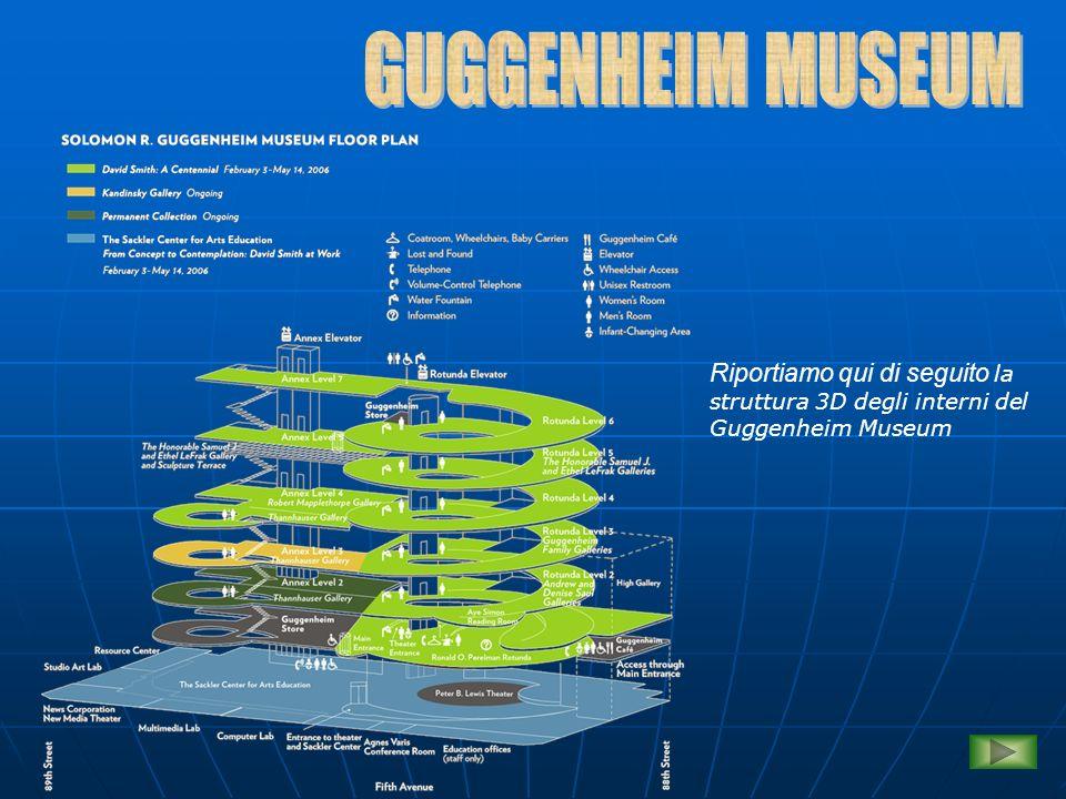 Analisi della struttura architettonica Lidea della spirale I primi schizzi elaborati da Wright per il Guggenheim mostrano uno spazio concepito su sei livelli, che partono da una pianta esagonale ruotante attorno a una corte centrale aperta.
