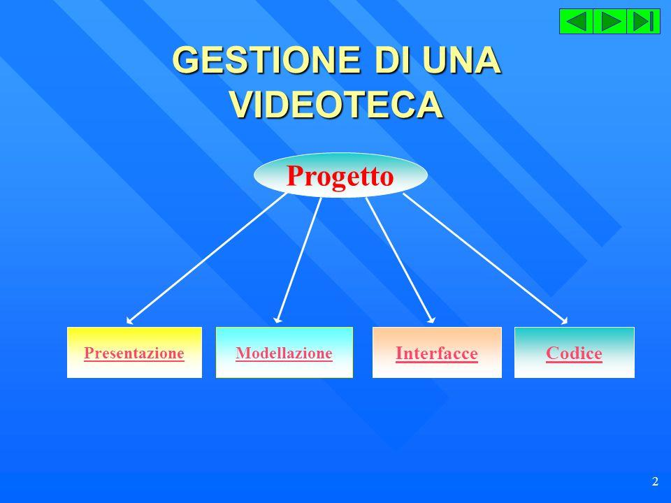 2 GESTIONE DI UNA VIDEOTECA PresentazioneModellazione InterfacceCodice Progetto