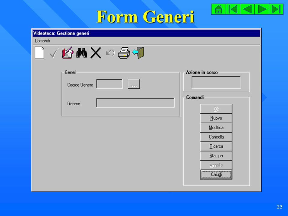 23 Form Generi