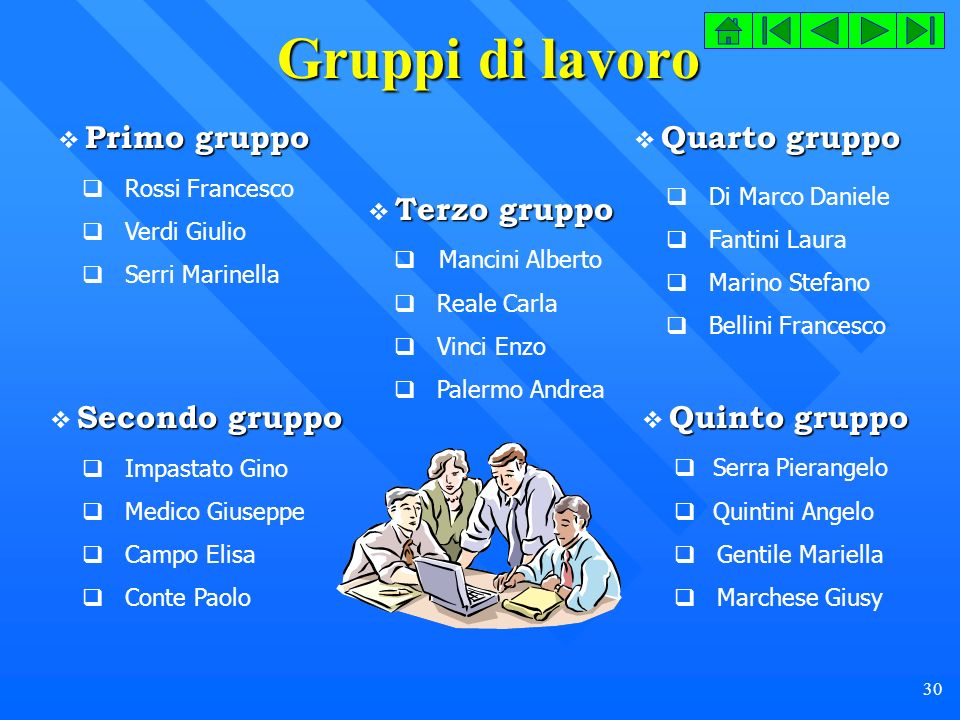 30 Gruppi di lavoro Primo gruppo Secondo gruppo Terzo gruppo Quarto gruppo Quinto gruppo Rossi Francesco Verdi Giulio Serri Marinella Impastato Gino M
