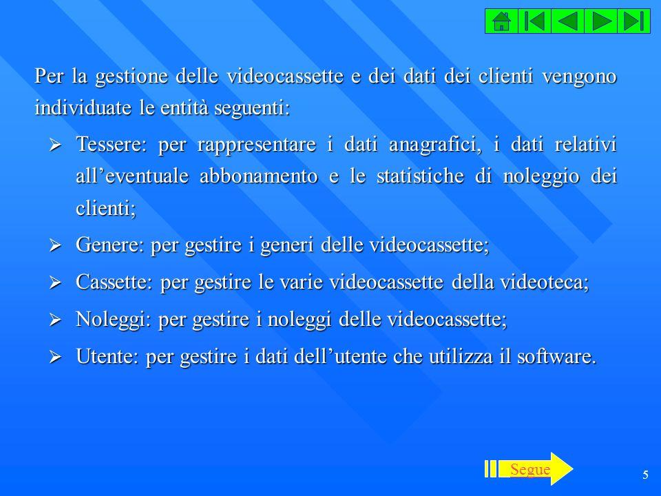 5 Per la gestione delle videocassette e dei dati dei clienti vengono individuate le entità seguenti: Tessere: per rappresentare i dati anagrafici, i d