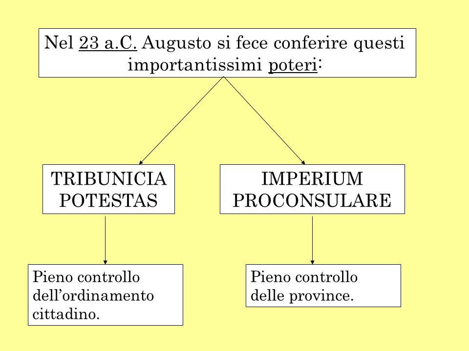 Nel 23 a.C. Augusto si fece conferire questi importantissimi poteri: TRIBUNICIA POTESTAS IMPERIUM PROCONSULARE Pieno controllo dellordinamento cittadi