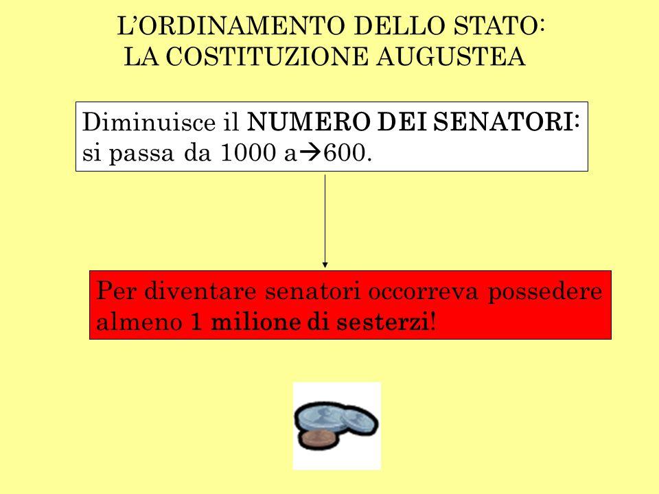 Diminuisce il NUMERO DEI SENATORI: si passa da 1000 a 600. LORDINAMENTO DELLO STATO: LA COSTITUZIONE AUGUSTEA Per diventare senatori occorreva possede