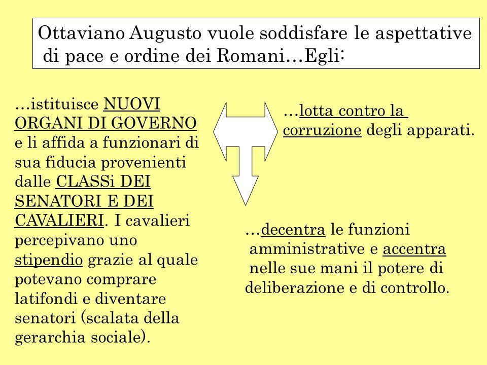 Ottaviano Augusto vuole soddisfare le aspettative di pace e ordine dei Romani…Egli: …istituisce NUOVI ORGANI DI GOVERNO e li affida a funzionari di su